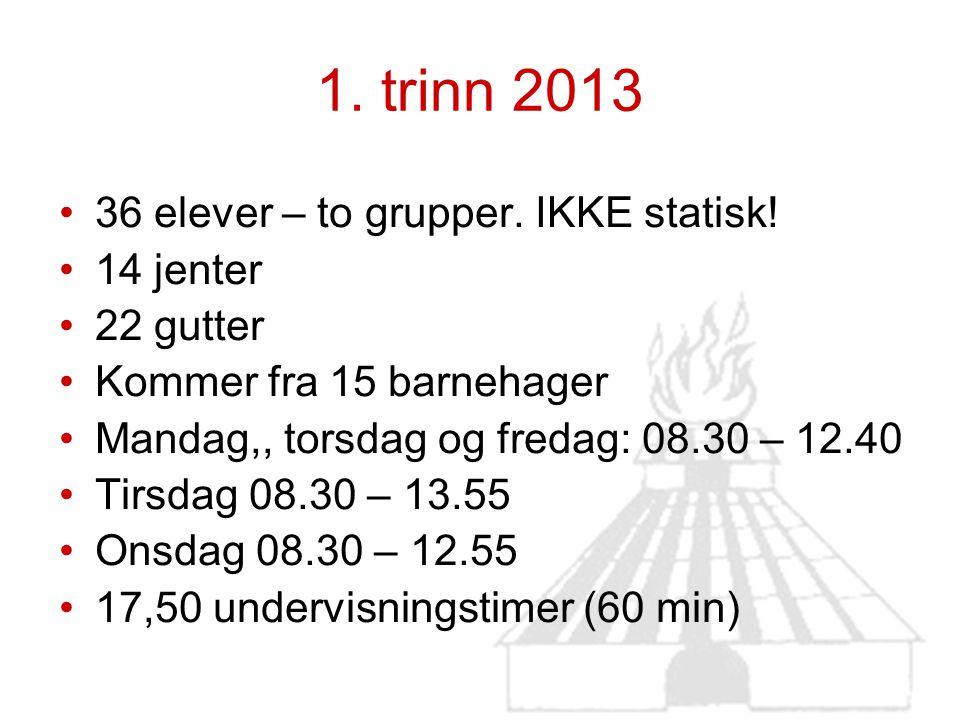 1. trinn 2013 36 elever – to grupper. IKKE statisk! 14 jenter 22 gutter Kommer fra 15 barnehager Mandag,, torsdag og fredag: 08.30 – 12.40 Tirsdag 08.