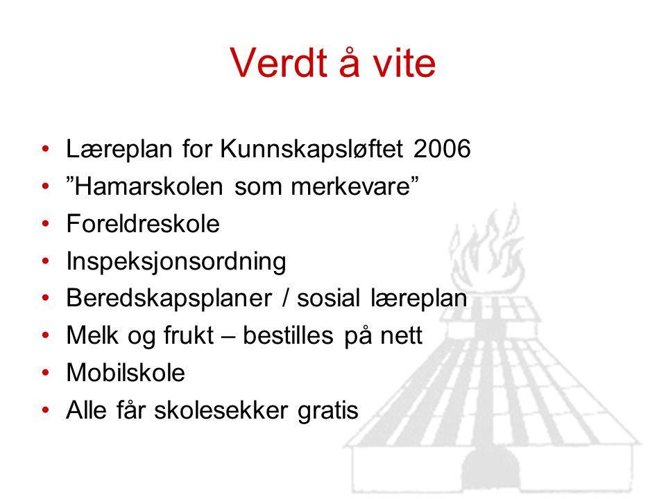 """Verdt å vite Læreplan for Kunnskapsløftet 2006 """"Hamarskolen som merkevare"""" Foreldreskole Inspeksjonsordning Beredskapsplaner / sosial læreplan Melk og"""