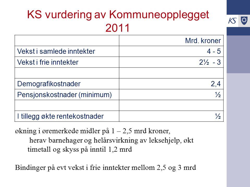 KS vurdering av Kommuneopplegget 2011 Mrd. kroner Vekst i samlede inntekter4 - 5 Vekst i frie inntekter2½ - 3 Demografikostnader2,4 Pensjonskostnader