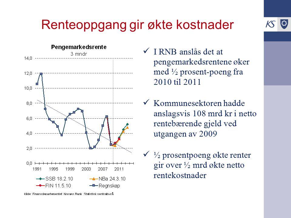 Renteoppgang gir økte kostnader I RNB anslås det at pengemarkedsrentene øker med ½ prosent-poeng fra 2010 til 2011 Kommunesektoren hadde anslagsvis 10