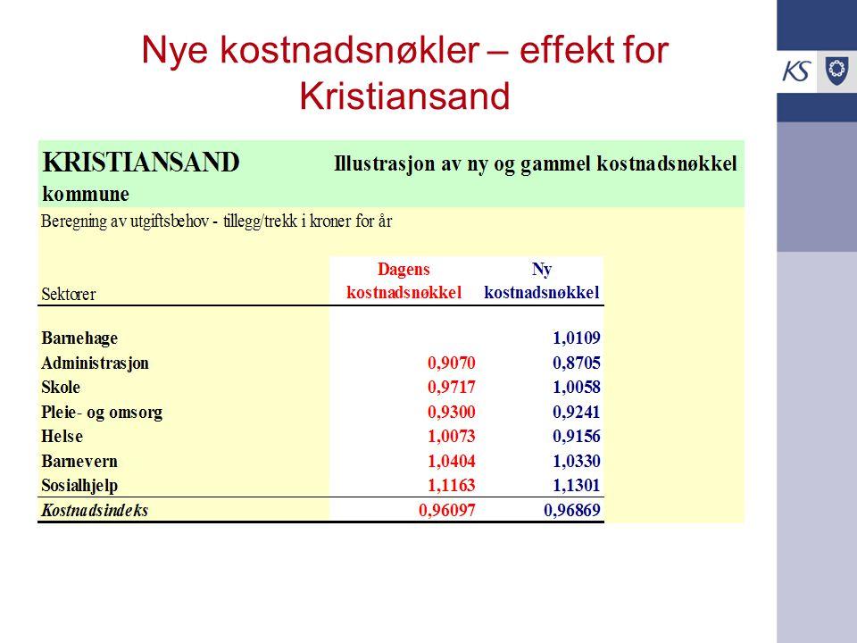 Nye kostnadsnøkler – effekt for Kristiansand