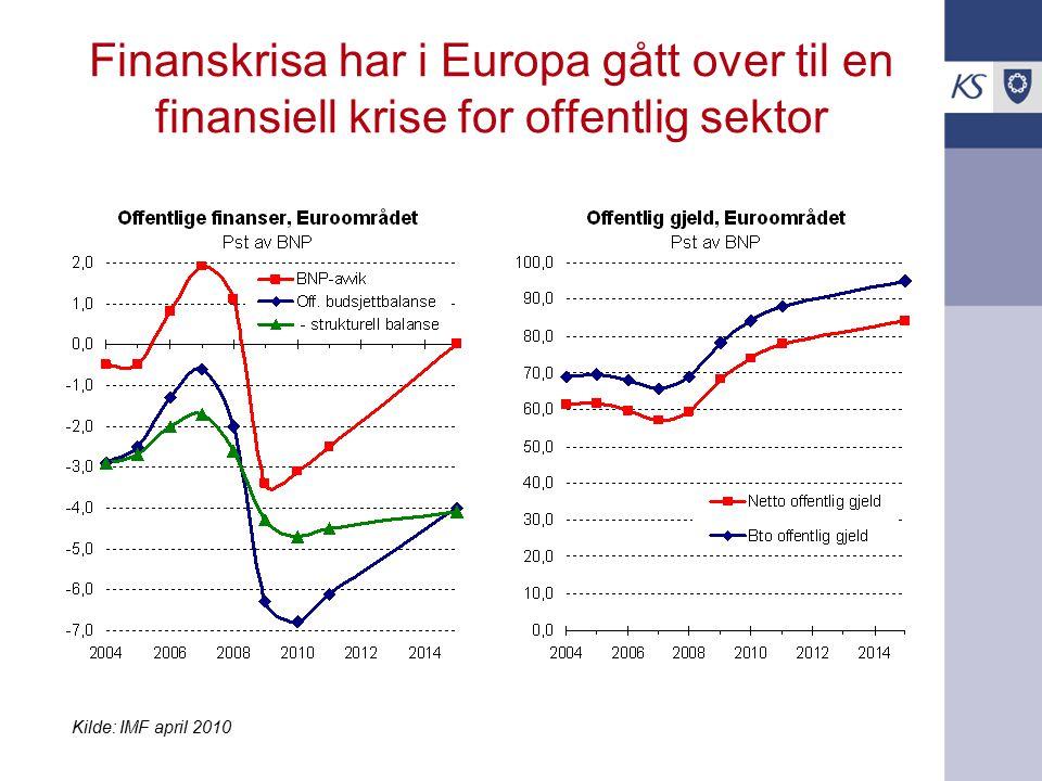Finanskrisa har i Europa gått over til en finansiell krise for offentlig sektor Kilde: IMF april 2010