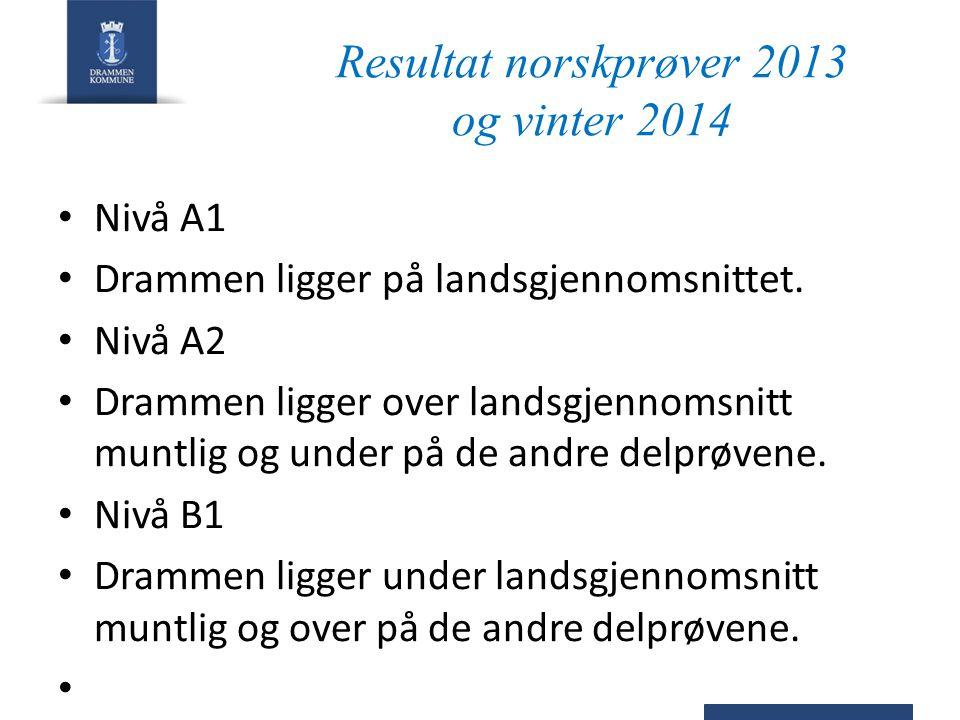 Resultat norskprøver 2013 og vinter 2014 Nivå A1 Drammen ligger på landsgjennomsnittet.
