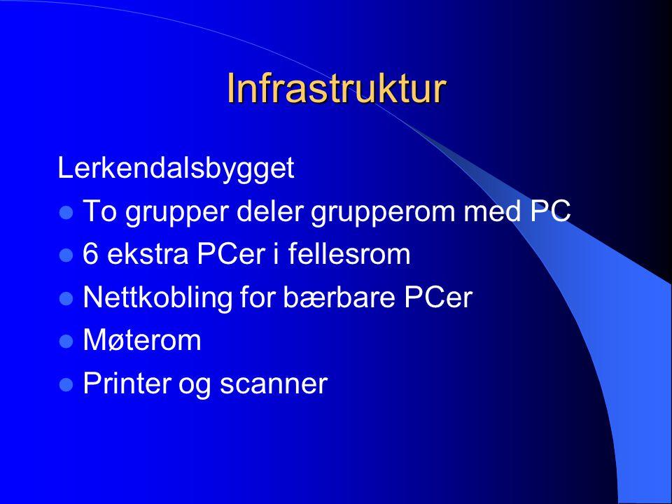 Infrastruktur Lerkendalsbygget To grupper deler grupperom med PC 6 ekstra PCer i fellesrom Nettkobling for bærbare PCer Møterom Printer og scanner