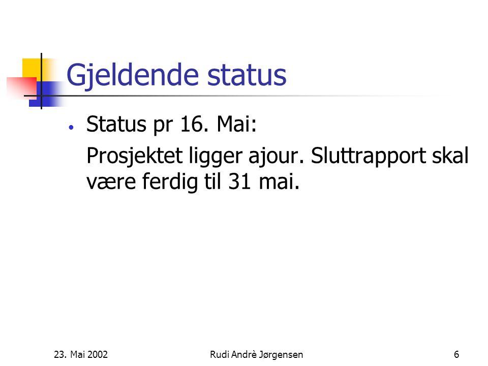 23. Mai 2002Rudi Andrè Jørgensen5 Arbeidsgruppe/ressurser Arbeidsgruppen består av: Prosjektleder: Ingvald Skaug Prosjekt medarbeider:Rudi A. Jørgense