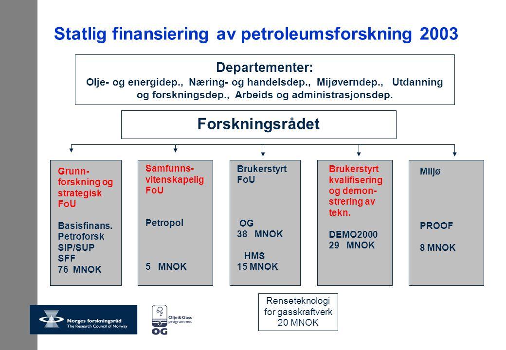 Statlig finansiering av petroleumsforskning 2003 Departementer: Olje- og energidep., Næring- og handelsdep., Mijøverndep., Utdanning og forskningsdep., Arbeids og administrasjonsdep.
