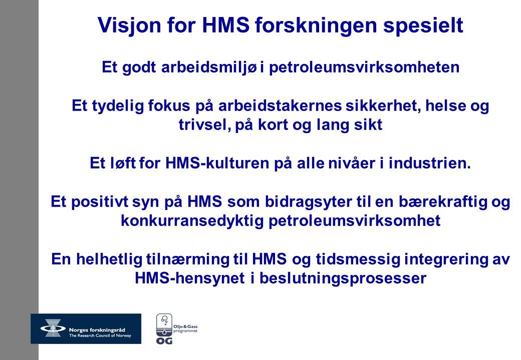 Visjon for HMS forskningen spesielt Et godt arbeidsmiljø i petroleumsvirksomheten Et tydelig fokus på arbeidstakernes sikkerhet, helse og trivsel, på kort og lang sikt Et løft for HMS-kulturen på alle nivåer i industrien.