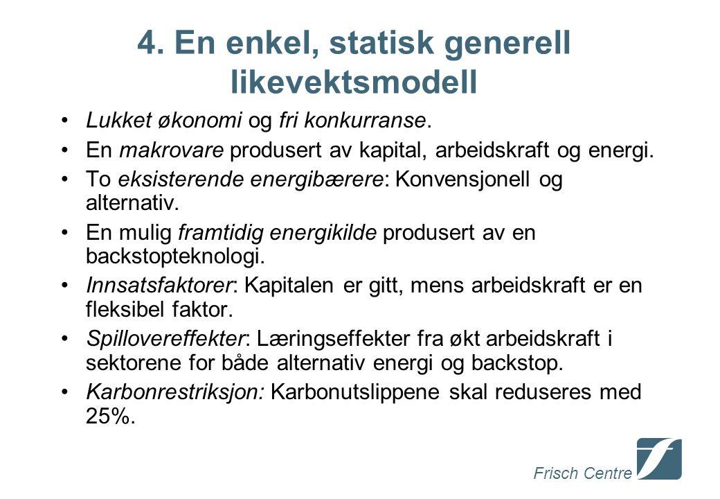 Frisch Centre 4. En enkel, statisk generell likevektsmodell Lukket økonomi og fri konkurranse. En makrovare produsert av kapital, arbeidskraft og ener