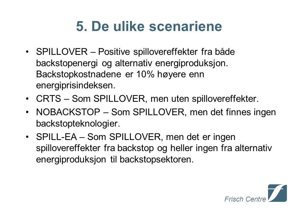 Frisch Centre 5. De ulike scenariene SPILLOVER – Positive spillovereffekter fra både backstopenergi og alternativ energiproduksjon. Backstopkostnadene