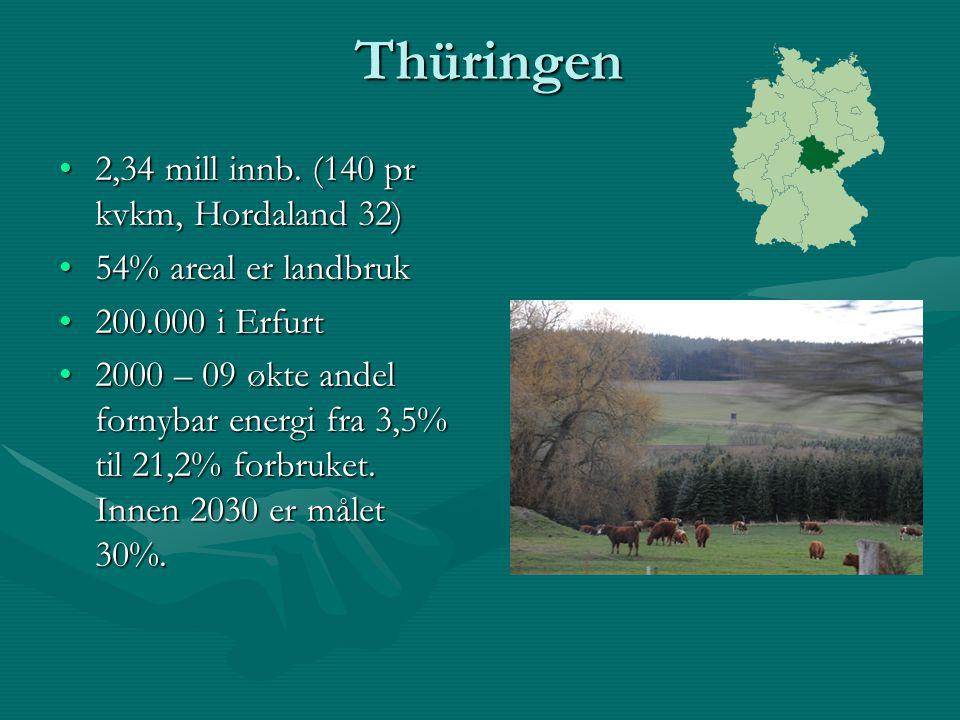 Thüringen 2,34 mill innb. (140 pr kvkm, Hordaland 32)2,34 mill innb.