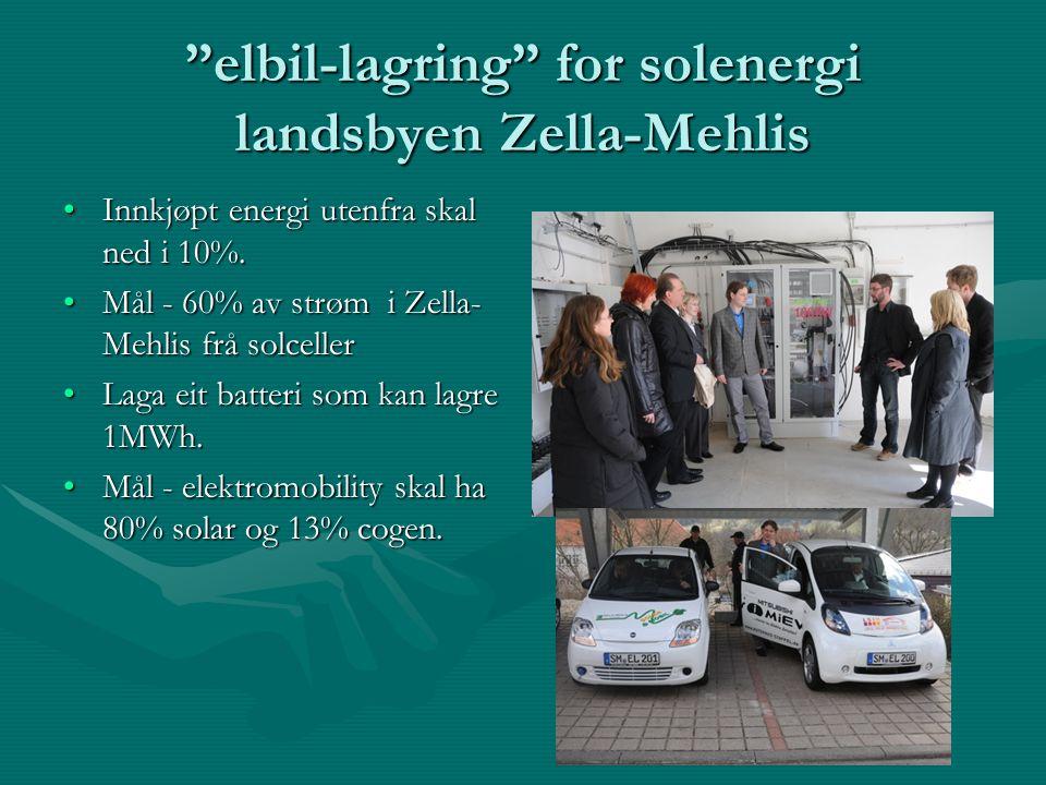 elbil-lagring for solenergi landsbyen Zella-Mehlis Innkjøpt energi utenfra skal ned i 10%.Innkjøpt energi utenfra skal ned i 10%.