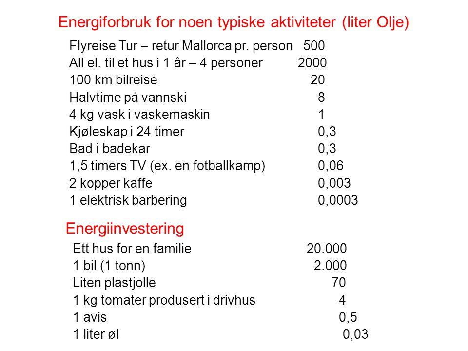 Energiforbruk for noen typiske aktiviteter (liter Olje) Flyreise Tur – retur Mallorca pr. person500 All el. til et hus i 1 år – 4 personer 2000 100 km