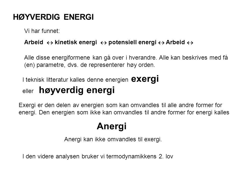 HØYVERDIG ENERGI Arbeid  kinetisk energi  potensiell energi  Arbeid  Vi har funnet: Alle disse energiformene kan gå over i hverandre. Alle kan bes