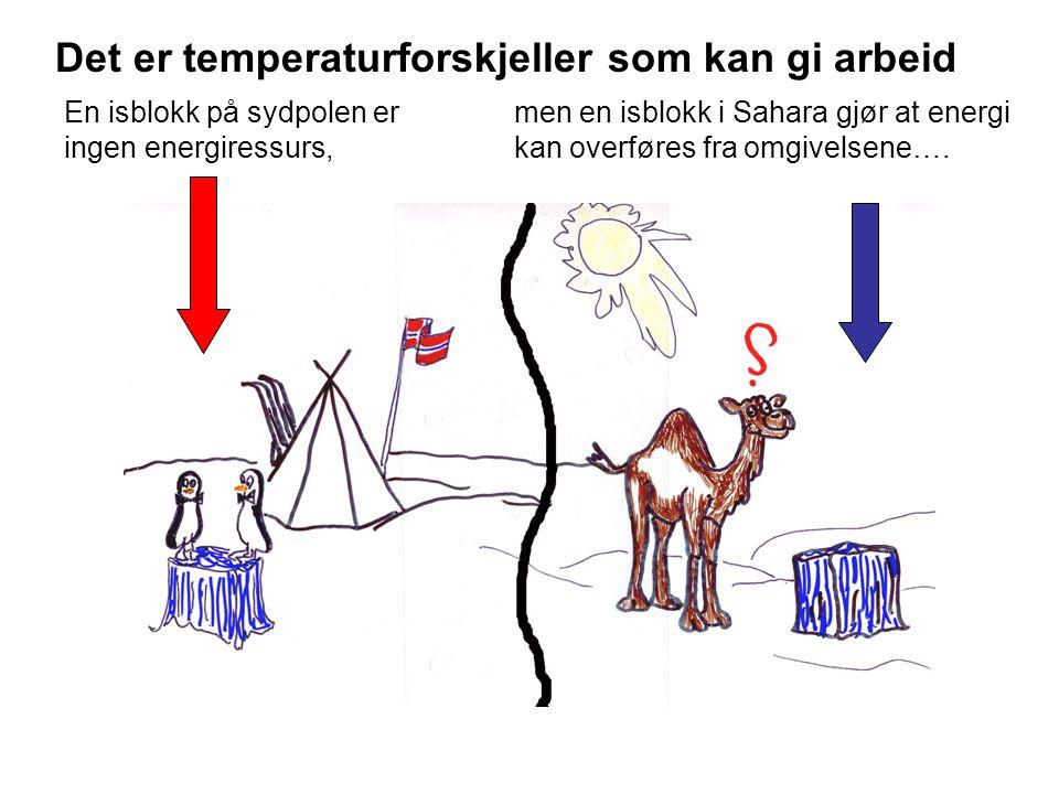 Det er temperaturforskjeller som kan gi arbeid En isblokk på sydpolen er ingen energiressurs, men en isblokk i Sahara gjør at energi kan overføres fra