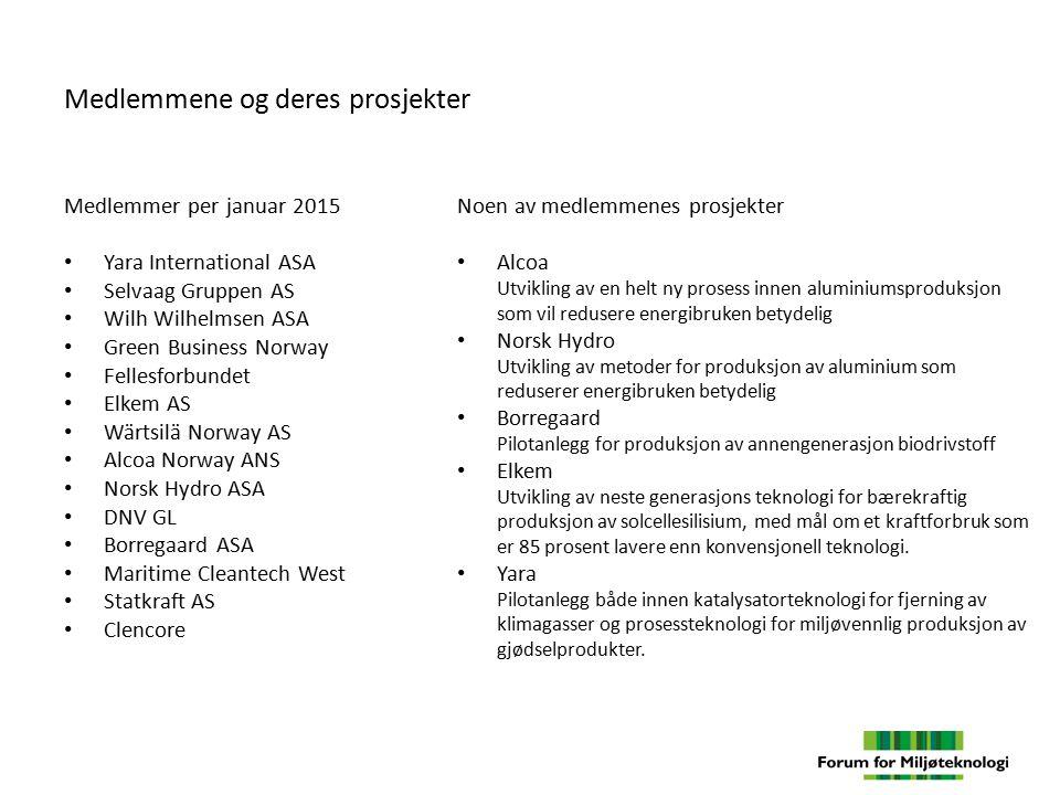 Medlemmene og deres prosjekter Medlemmer per januar 2015 Yara International ASA Selvaag Gruppen AS Wilh Wilhelmsen ASA Green Business Norway Fellesfor