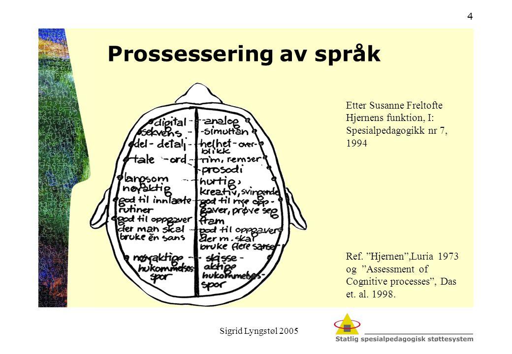"""Sigrid Lyngstøl 2005 4 Prossessering av språk Etter Susanne Freltofte Hjernens funktion, I: Spesialpedagogikk nr 7, 1994 Ref. """"Hjernen"""",Luria 1973 og"""
