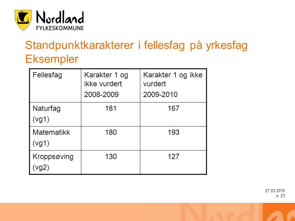 27.03.2015 s. 23 Standpunktkarakterer i fellesfag på yrkesfag Eksempler FellesfagKarakter 1 og ikke vurdert 2008-2009 Karakter 1 og ikke vurdert 2009-