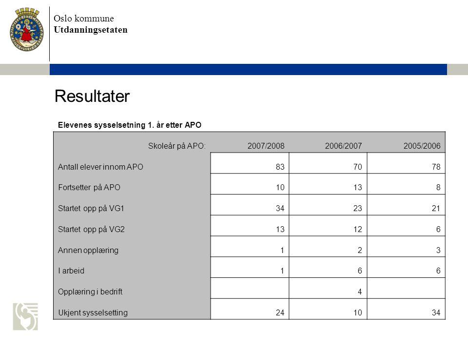 Oslo kommune Utdanningsetaten Resultater Elever ved APO skoleåret 2005/2006 (78 elever) I skole I arbeid Ukjent syssels.