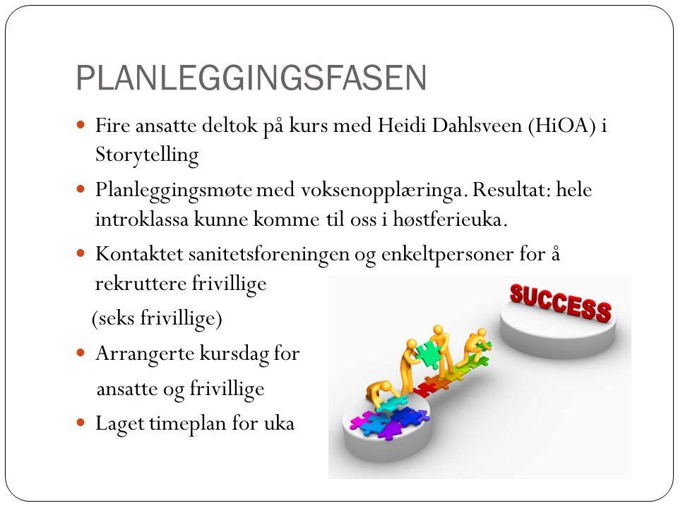 PLANLEGGINGSFASEN Fire ansatte deltok på kurs med Heidi Dahlsveen (HiOA) i Storytelling Planleggingsmøte med voksenopplæringa.