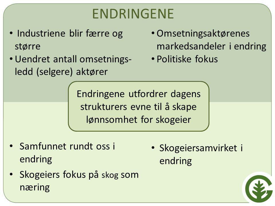 Hvorfor vil GS vokse.-Tømmerpolitiske ambisjoner, best mot kunde -Større volum pr.