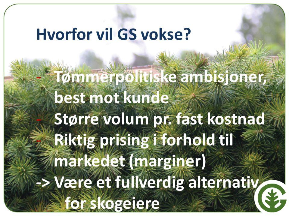 Hvorfor vil GS vokse? -Tømmerpolitiske ambisjoner, best mot kunde -Større volum pr. fast kostnad -Riktig prising i forhold til markedet (marginer) ->