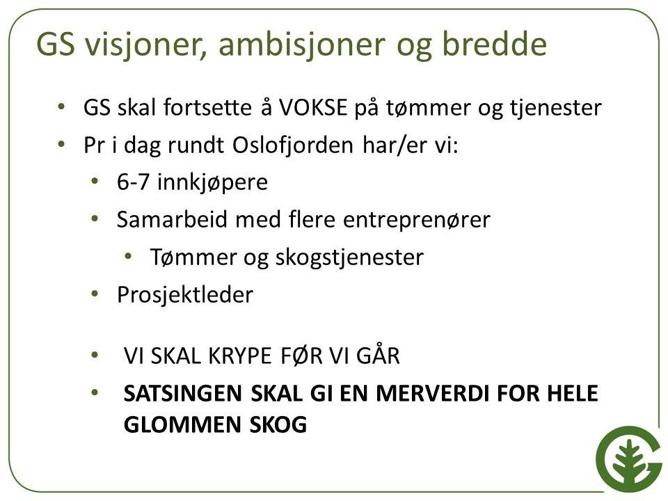 GS visjoner, ambisjoner og bredde GS skal fortsette å VOKSE på tømmer og tjenester Pr i dag rundt Oslofjorden har/er vi: 6-7 innkjøpere Samarbeid med