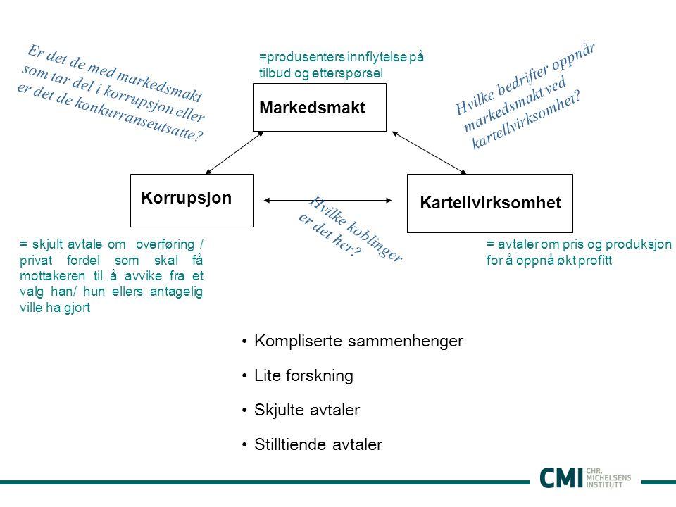 Markedsmakt Korrupsjon Kartellvirksomhet Kompliserte sammenhenger Lite forskning Skjulte avtaler Stilltiende avtaler Hvilke bedrifter oppnår markedsmakt ved kartellvirksomhet.