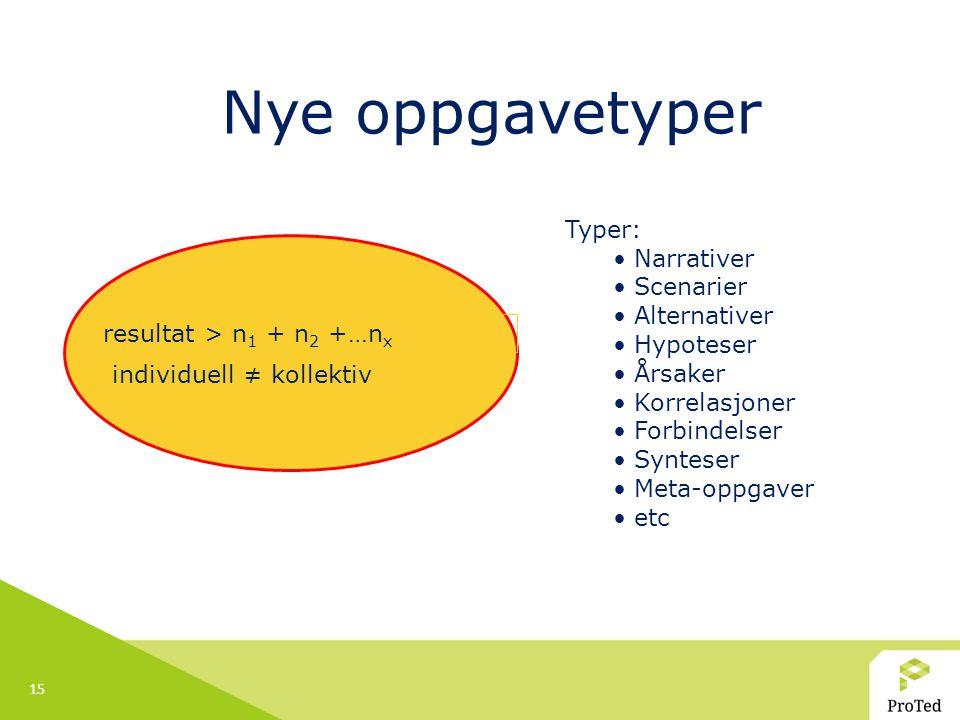 15 Nye oppgavetyper resultat > n 1 + n 2 +…n x individuell ≠ kollektiv Typer: Narrativer Scenarier Alternativer Hypoteser Årsaker Korrelasjoner Forbindelser Synteser Meta-oppgaver etc