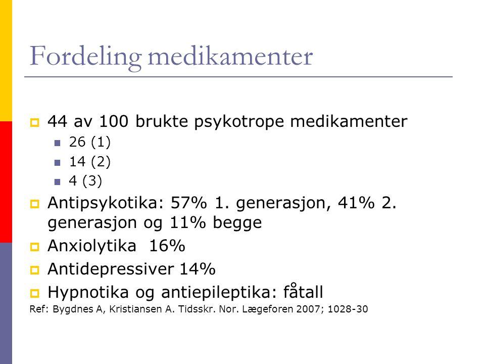 Fordeling medikamenter  44 av 100 brukte psykotrope medikamenter 26 (1) 14 (2) 4 (3)  Antipsykotika: 57% 1. generasjon, 41% 2. generasjon og 11% beg