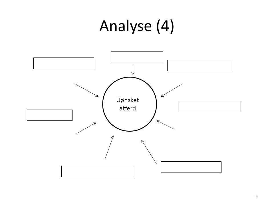 Analyse Analysenivåer – 1.orden: Analyse av uønsket atferd – 2.orden: Analyse av en opprettholdende faktor Analysen foretas med bakgrunn i informasjon og observasjon – Analysen skal omfatte så mange faktorområder som mulig – Et faktorområde består av mange enkeltfaktorer – Det er enkeltfaktorer som skal inngå i analysen Analysen foretas sammen med for eksempel lærere, foreldre og elever Faktorene skal sannsynliggjøres (verifiseres) Faktorene skal være som konkrete som mulig – Unngå fortolkninger Prioriter faktorene: Hva er viktigst å arbeide med.