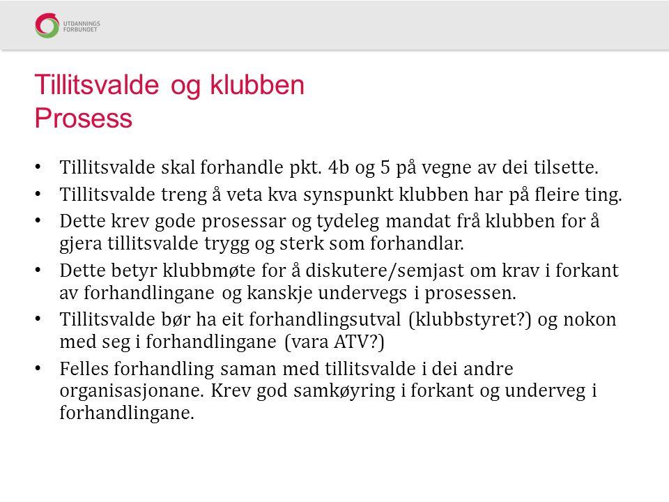 Tillitsvalde og klubben Prosess Tillitsvalde skal forhandle pkt.