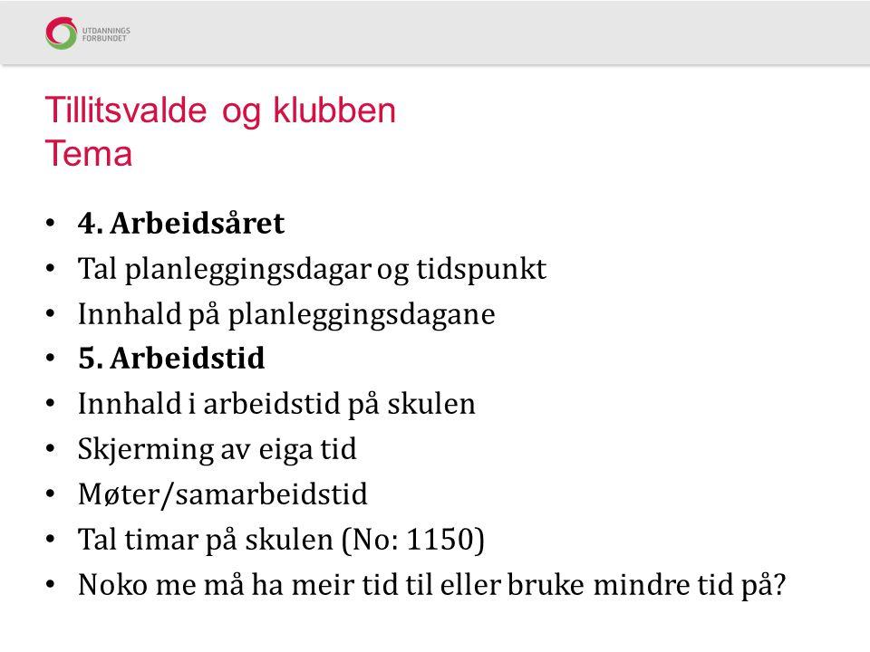 Tillitsvalde og klubben Tema 4.