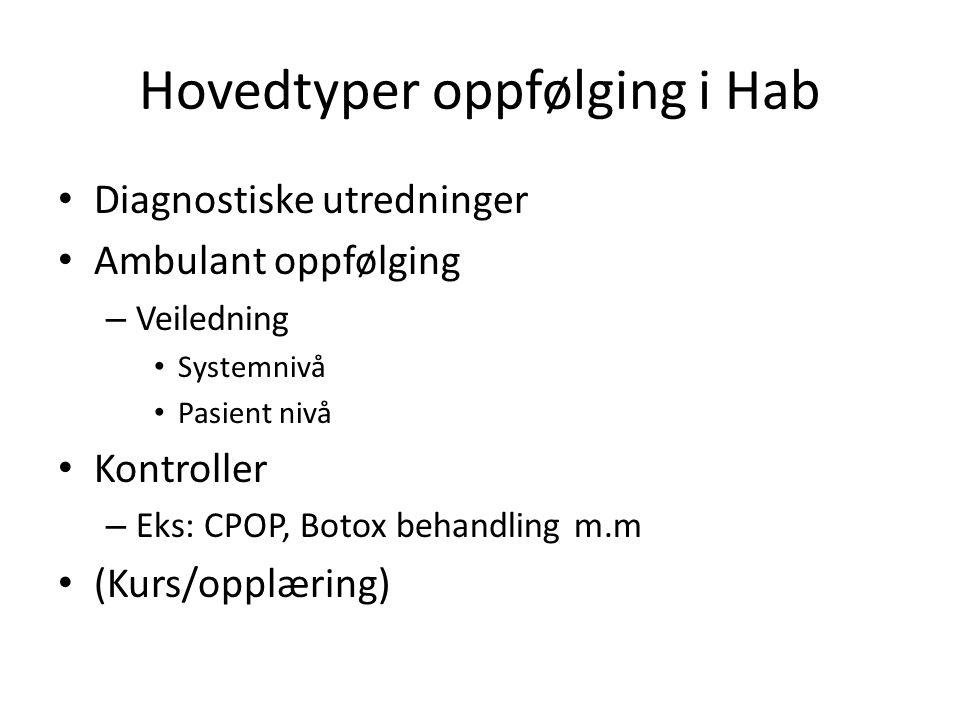 Eksempler på bruk av modellen på pasienter Samhandlingsprosjekt mellom Østre Toten kommune, Reinsvoll, DPS- Gjøvik og Habiliteringstjenesten
