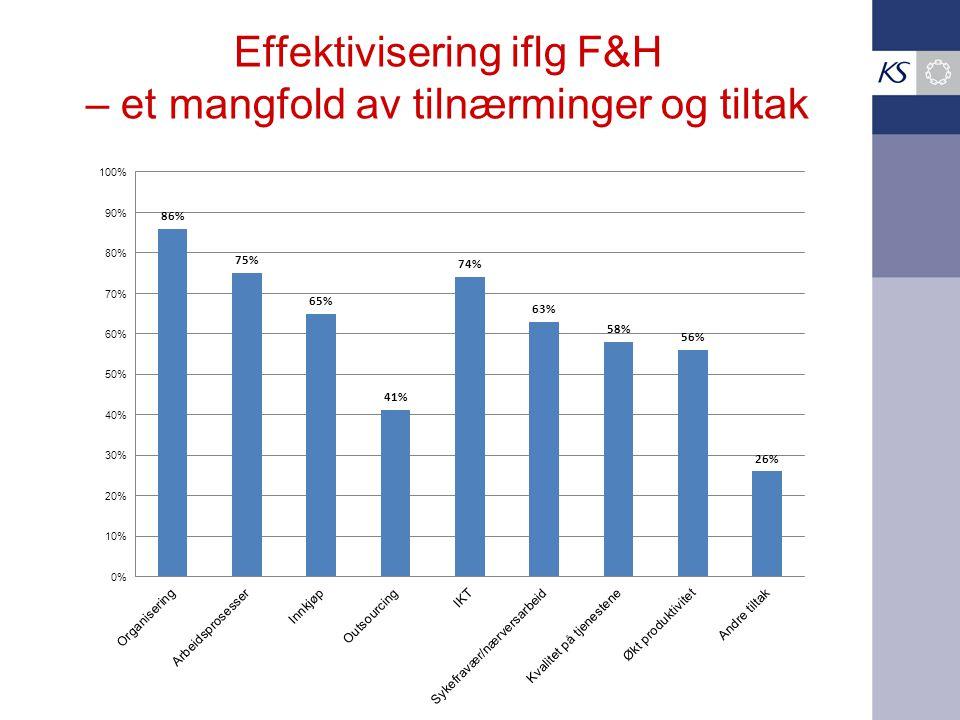Effektivisering iflg F&H – et mangfold av tilnærminger og tiltak