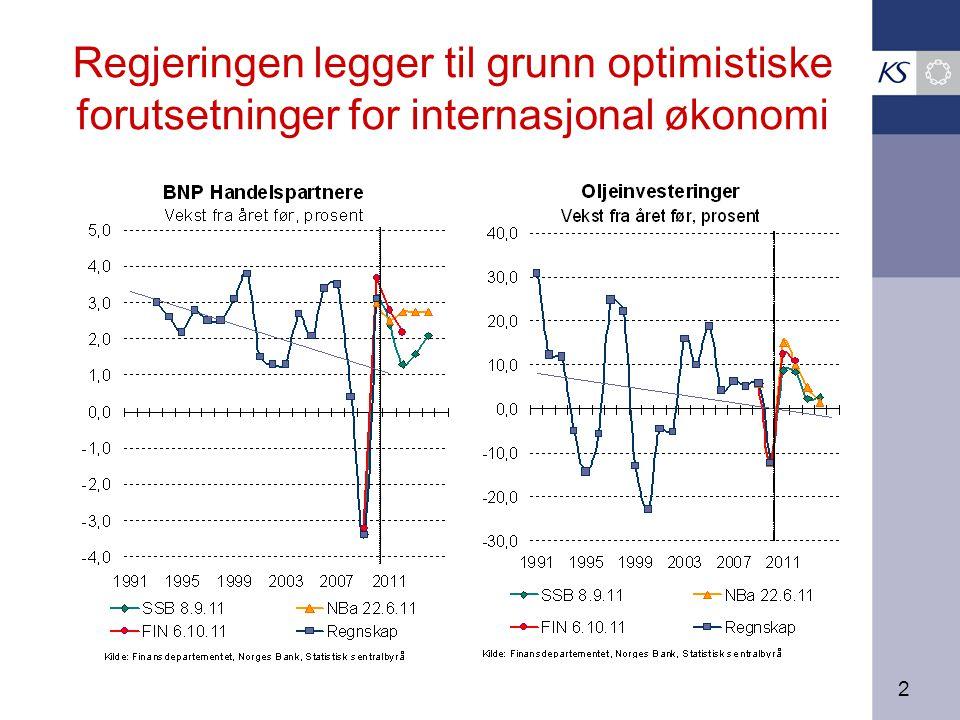 2 Regjeringen legger til grunn optimistiske forutsetninger for internasjonal økonomi