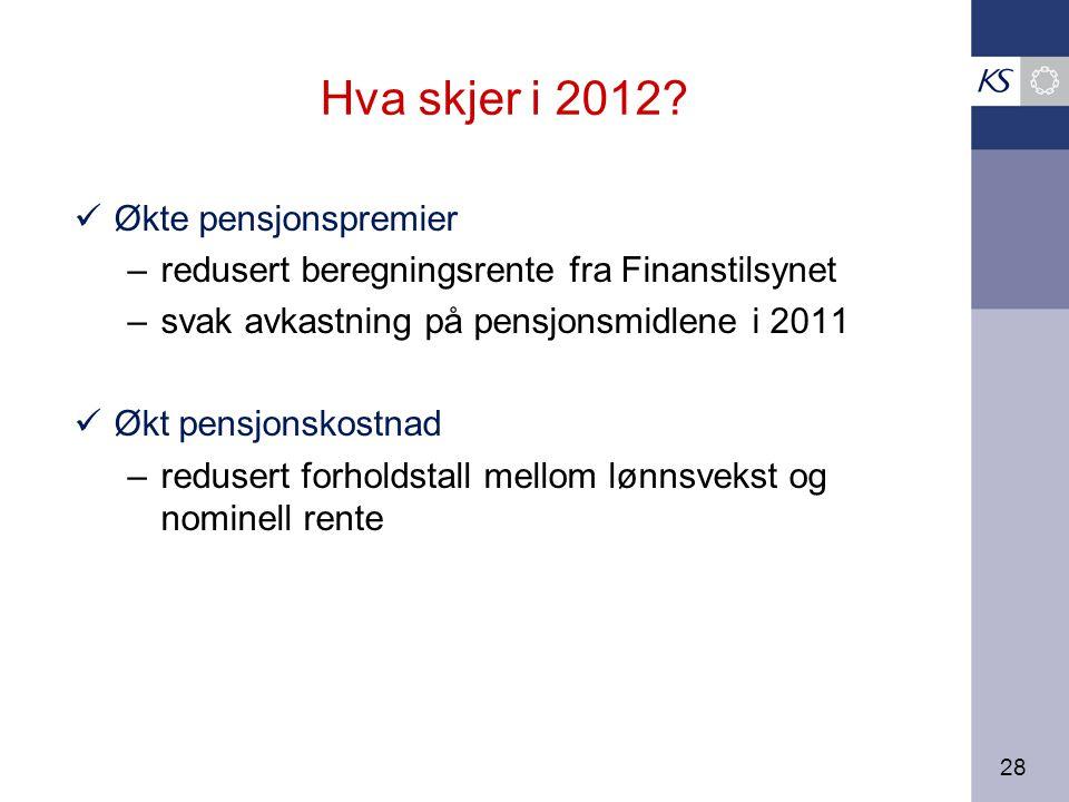 28 Hva skjer i 2012.