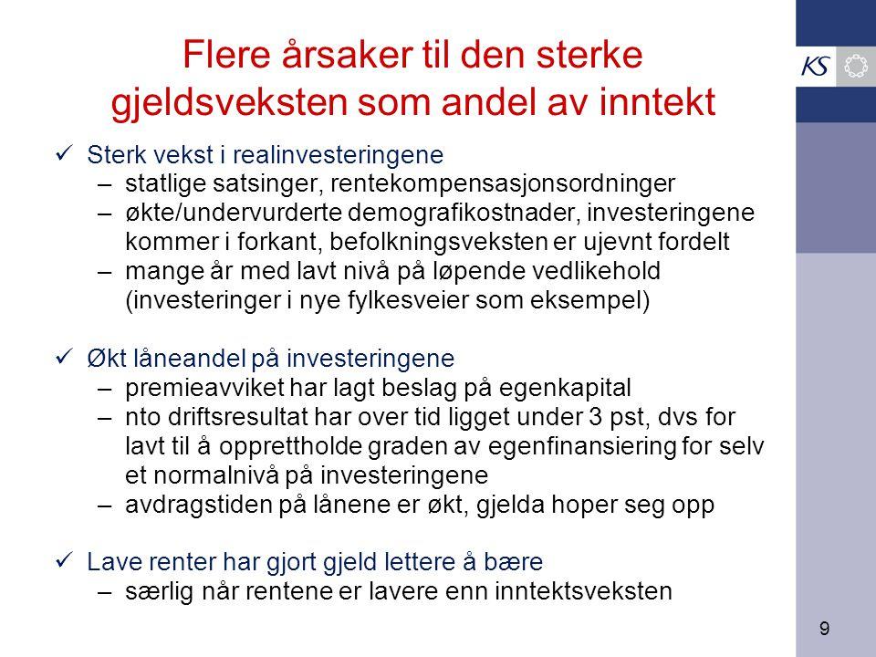 KS' vurdering av Kommuneopplegget 2012 Mrd kroner Vekst i samlede inntekter5 Vekst i frie inntekter3,75 Demografikostnader2,9 Pensjonskostnader1,25 Fylkesveier 0,4 Totalt 4,55 Dagaktivitetstilbud demens - til årsverk0,2