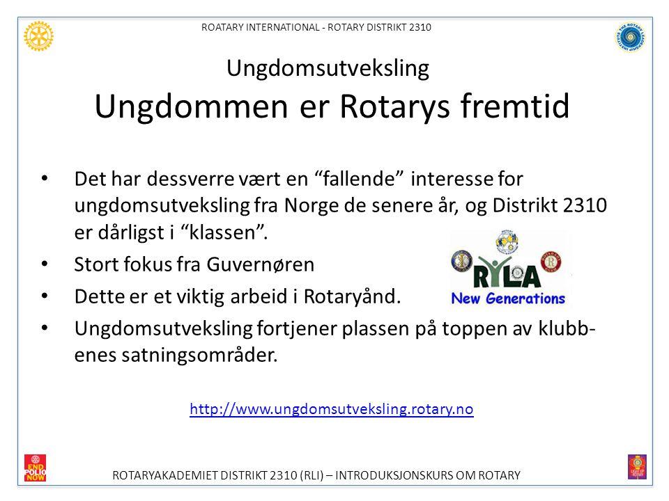 ROATARY INTERNATIONAL - ROTARY DISTRIKT 2310 ROTARYAKADEMIET DISTRIKT 2310 (RLI) – INTRODUKSJONSKURS OM ROTARY Vi har sendt ut 16 studenter siste år på camps fra hele Norge.