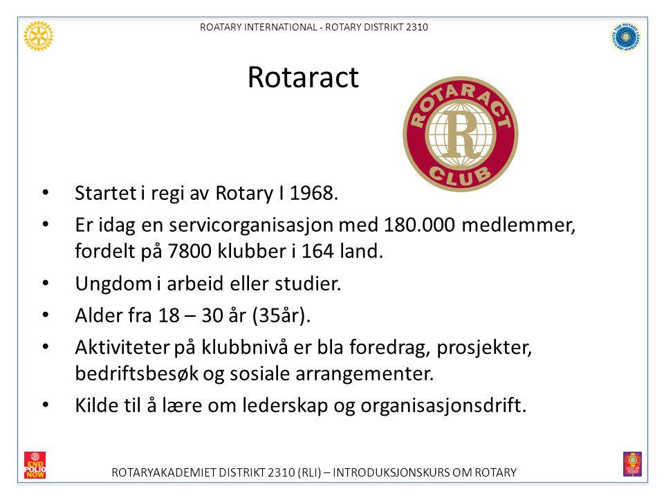 ROATARY INTERNATIONAL - ROTARY DISTRIKT 2310 ROTARYAKADEMIET DISTRIKT 2310 (RLI) – INTRODUKSJONSKURS OM ROTARY Vennskap og nettverksbygging for framtiden, både nasjonalt og internasjonalt.