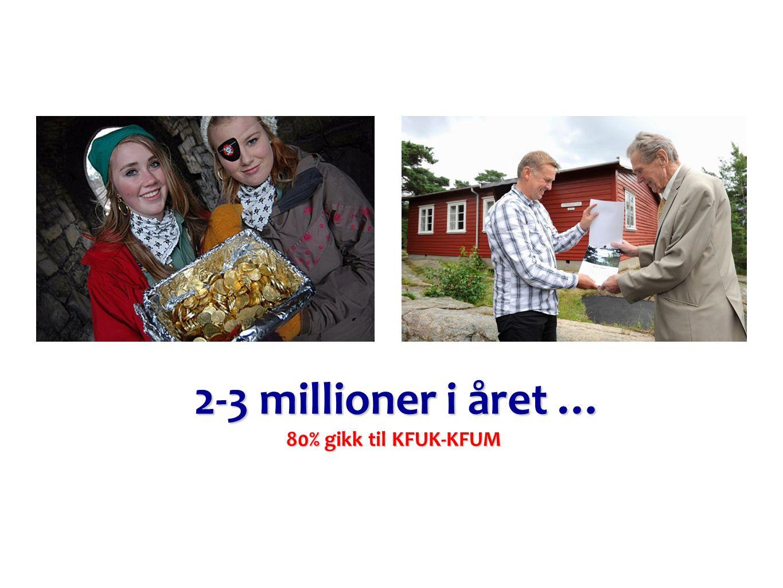 2-3 millioner i året … 2-3 millioner i året … 80% gikk til KFUK-KFUM