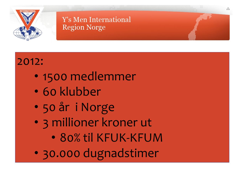 2012: 1500 medlemmer 60 klubber 50 år i Norge 3 millioner kroner ut 80% til KFUK-KFUM 30.000 dugnadstimer 2012: 1500 medlemmer 60 klubber 50 år i Norge 3 millioner kroner ut 80% til KFUK-KFUM 30.000 dugnadstimer
