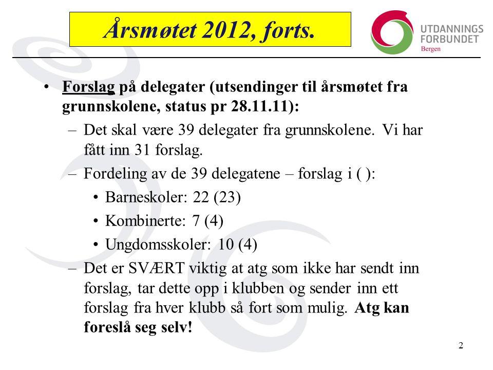2 Forslag på delegater (utsendinger til årsmøtet fra grunnskolene, status pr 28.11.11): –Det skal være 39 delegater fra grunnskolene.