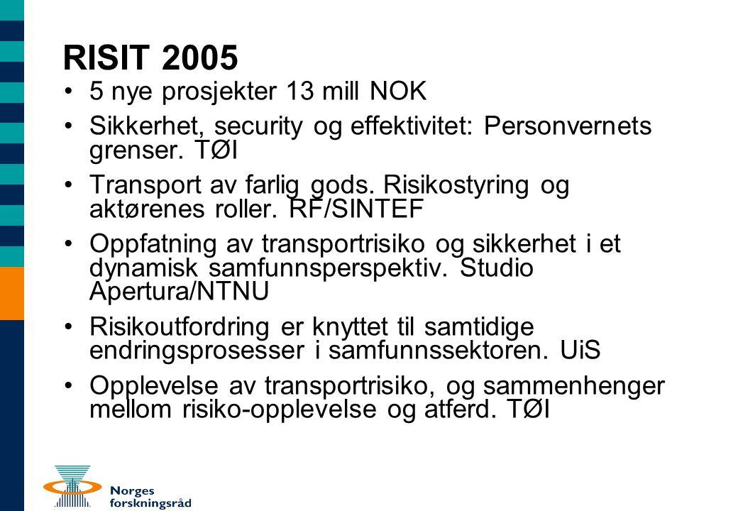 RISIT 2005 5 nye prosjekter 13 mill NOK Sikkerhet, security og effektivitet: Personvernets grenser. TØI Transport av farlig gods. Risikostyring og akt
