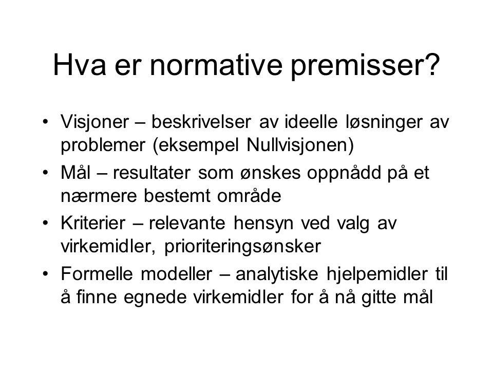 Hva er normative premisser.