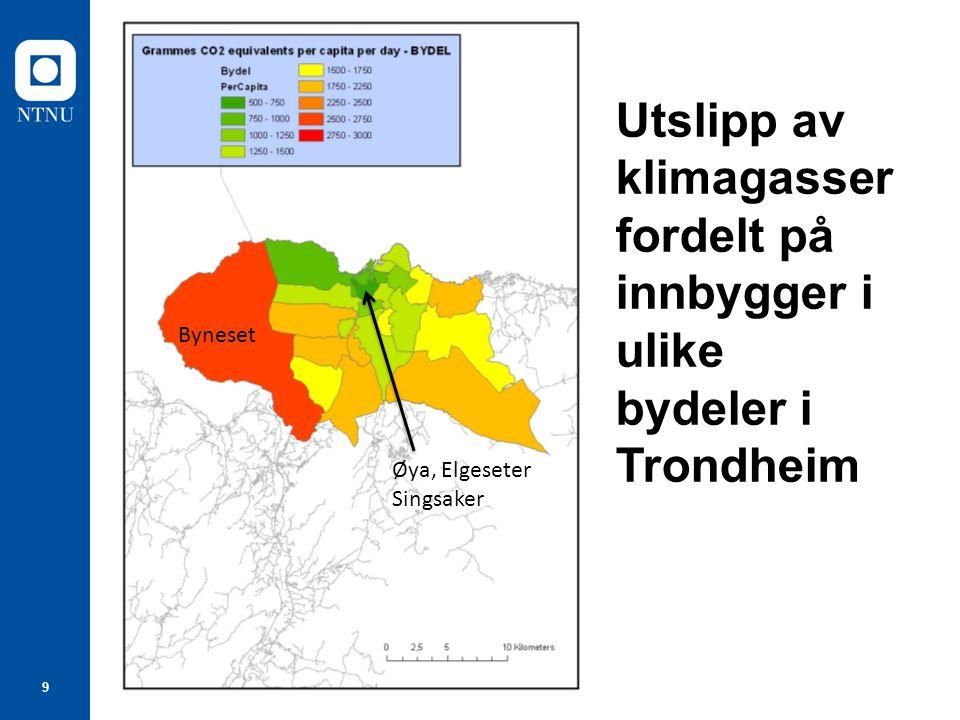 9 Utslipp av klimagasser fordelt på innbygger i ulike bydeler i Trondheim Byneset Øya, Elgeseter Singsaker