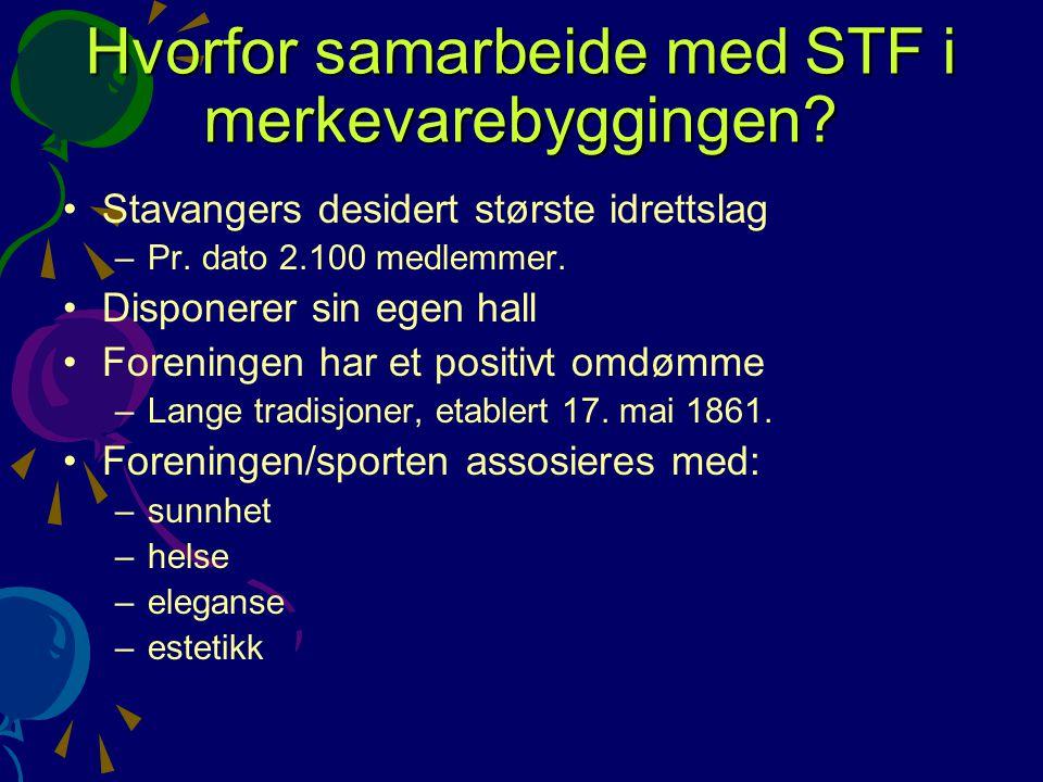 Stavanger Turnforening