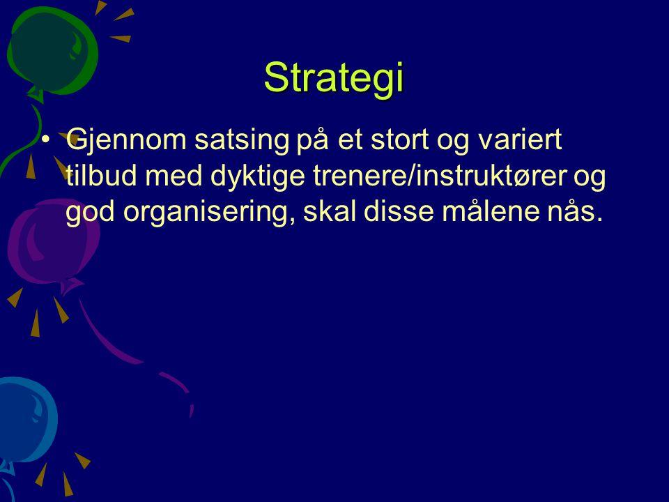 Visjon og mål for STF: Visjon: –Gjennom gode aktivitetstilbud og aktiv profilering av disse skal vi vise at gymnastikk og turn er en idrett for alle.