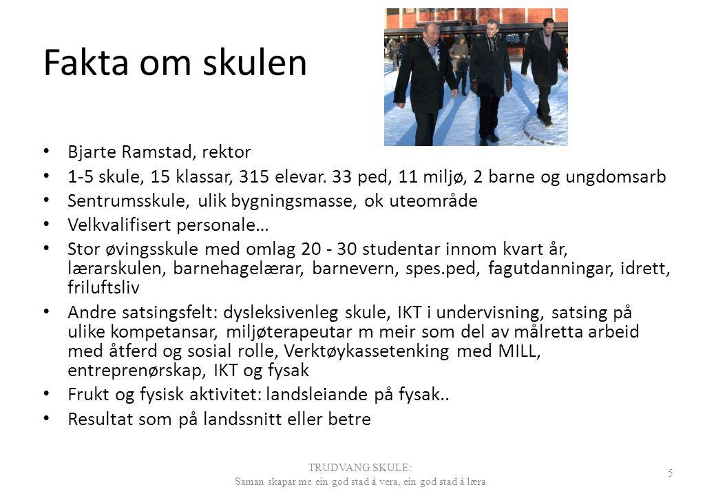Fakta om skulen Bjarte Ramstad, rektor 1-5 skule, 15 klassar, 315 elevar. 33 ped, 11 miljø, 2 barne og ungdomsarb Sentrumsskule, ulik bygningsmasse, o