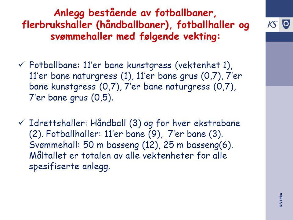 KS Utko Anlegg bestående av fotballbaner, flerbrukshaller (håndballbaner), fotballhaller og svømmehaller med følgende vekting: Fotballbane: 11'er bane kunstgress (vektenhet 1), 11'er bane naturgress (1), 11'er bane grus (0,7), 7'er bane kunstgress (0,7), 7'er bane naturgress (0,7), 7'er bane grus (0,5).