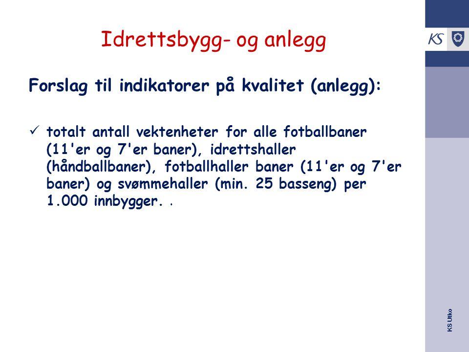 KS Utko Idrettsbygg- og anlegg Forslag til indikatorer på kvalitet (anlegg): totalt antall vektenheter for alle fotballbaner (11'er og 7'er baner), id